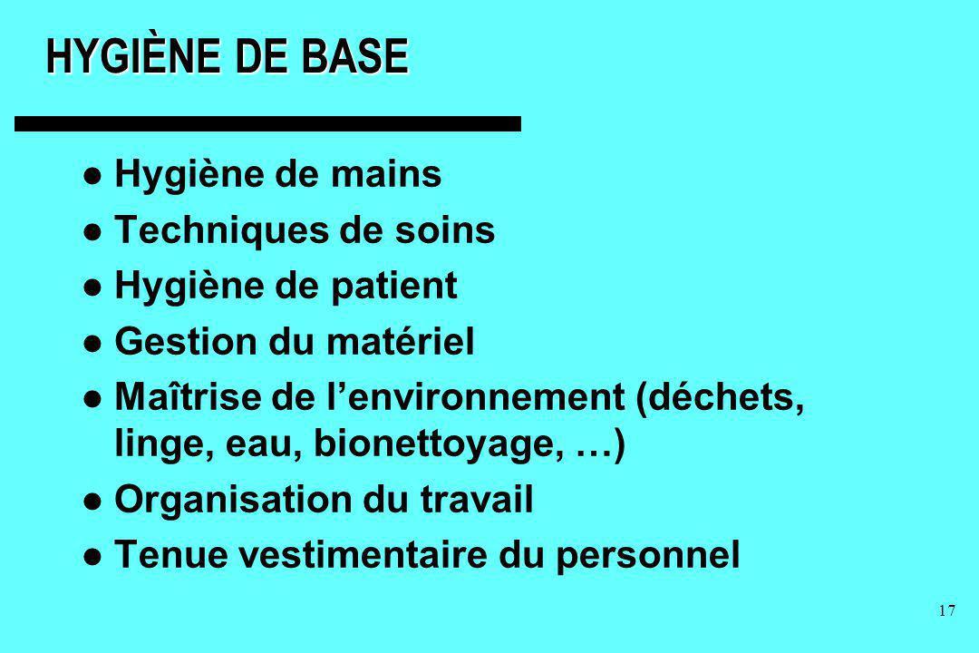 17 HYGIÈNE DE BASE Hygiène de mains Techniques de soins Hygiène de patient Gestion du matériel Maîtrise de lenvironnement (déchets, linge, eau, bionet