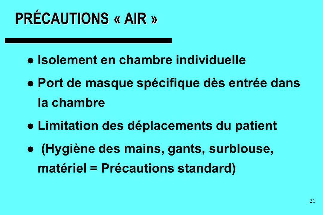 21 PRÉCAUTIONS « AIR » Isolement en chambre individuelle Port de masque spécifique dès entrée dans la chambre Limitation des déplacements du patient (