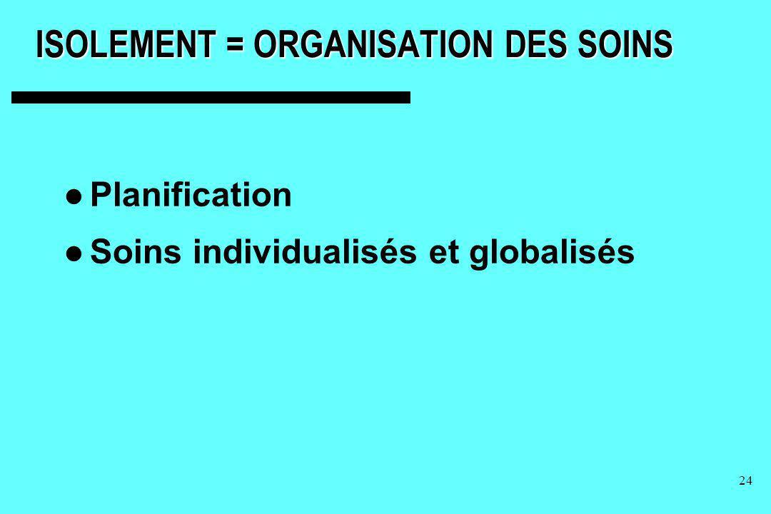 24 ISOLEMENT = ORGANISATION DES SOINS Planification Soins individualisés et globalisés