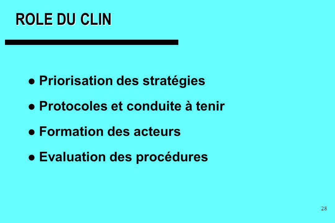 28 ROLE DU CLIN Priorisation des stratégies Protocoles et conduite à tenir Formation des acteurs Evaluation des procédures