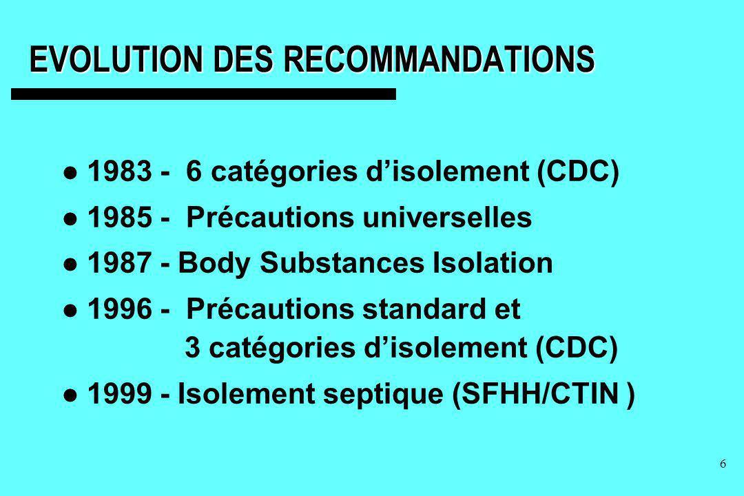 6 EVOLUTION DES RECOMMANDATIONS 1983 - 6 catégories disolement (CDC) 1985 - Précautions universelles 1987 - Body Substances Isolation 1996 - Précautio