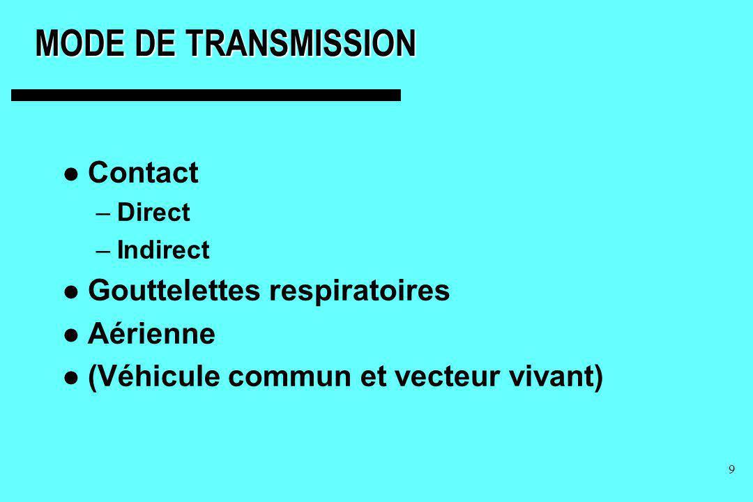 10 EVALUATION DU RISQUE DE TRANSMISSION Plus fort risque transmission Plus faible risque transmission Incontinence, diarrhée Lésions cutanées non « couvertes » Sécr.