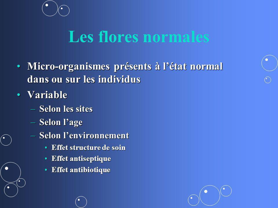 Les flores normales Micro-organismes présents à létat normal dans ou sur les individusMicro-organismes présents à létat normal dans ou sur les individ