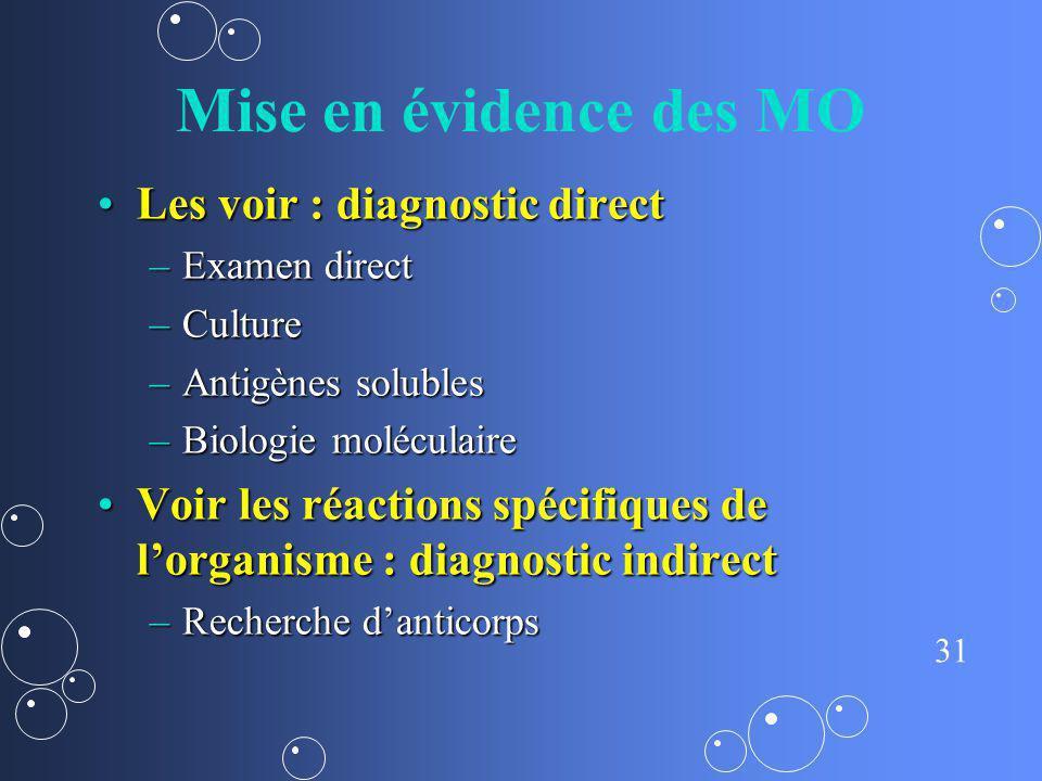 31 Mise en évidence des MO Les voir : diagnostic directLes voir : diagnostic direct –Examen direct –Culture –Antigènes solubles –Biologie moléculaire