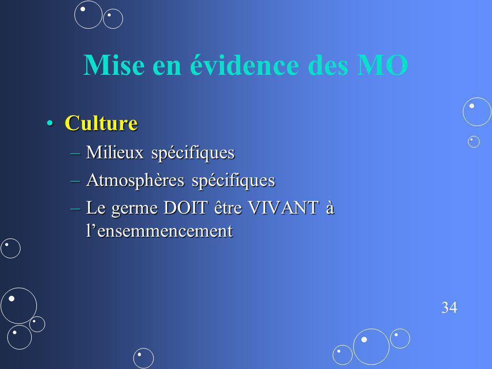 34 Mise en évidence des MO CultureCulture –Milieux spécifiques –Atmosphères spécifiques –Le germe DOIT être VIVANT à lensemmencement