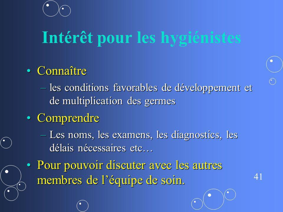 41 Intérêt pour les hygiénistes ConnaîtreConnaître –les conditions favorables de développement et de multiplication des germes ComprendreComprendre –L