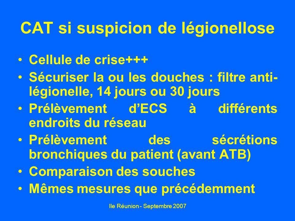 Ile Réunion - Septembre 2007 CAT si suspicion de légionellose Cellule de crise+++ Sécuriser la ou les douches : filtre anti- légionelle, 14 jours ou 3