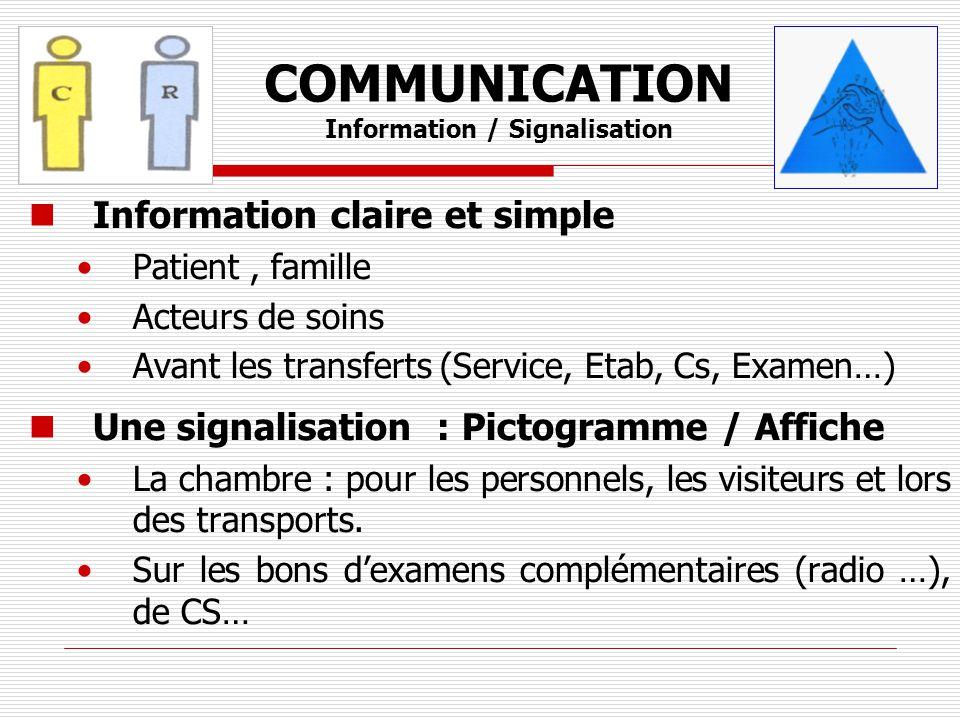 COMMUNICATION Information / Signalisation Information claire et simple Patient, famille Acteurs de soins Avant les transferts (Service, Etab, Cs, Exam