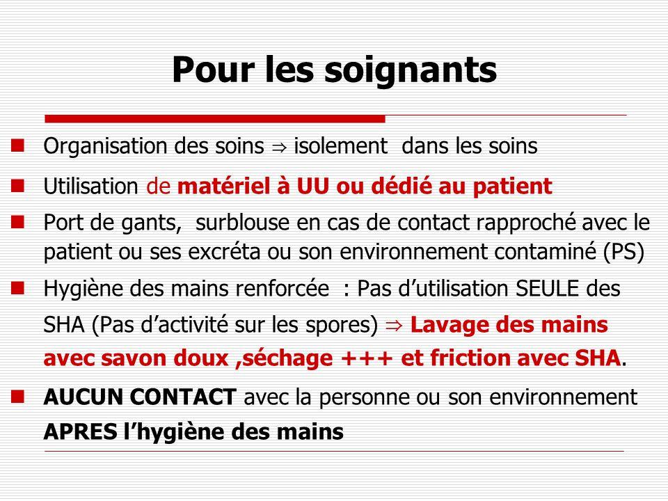 Pour les soignants Organisation des soins isolement dans les soins Utilisation de matériel à UU ou dédié au patient Port de gants, surblouse en cas de
