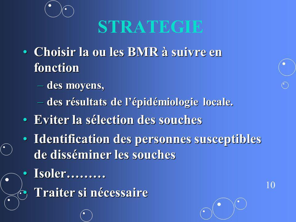 10 STRATEGIE Choisir la ou les BMR à suivre en fonctionChoisir la ou les BMR à suivre en fonction –des moyens, –des résultats de lépidémiologie locale
