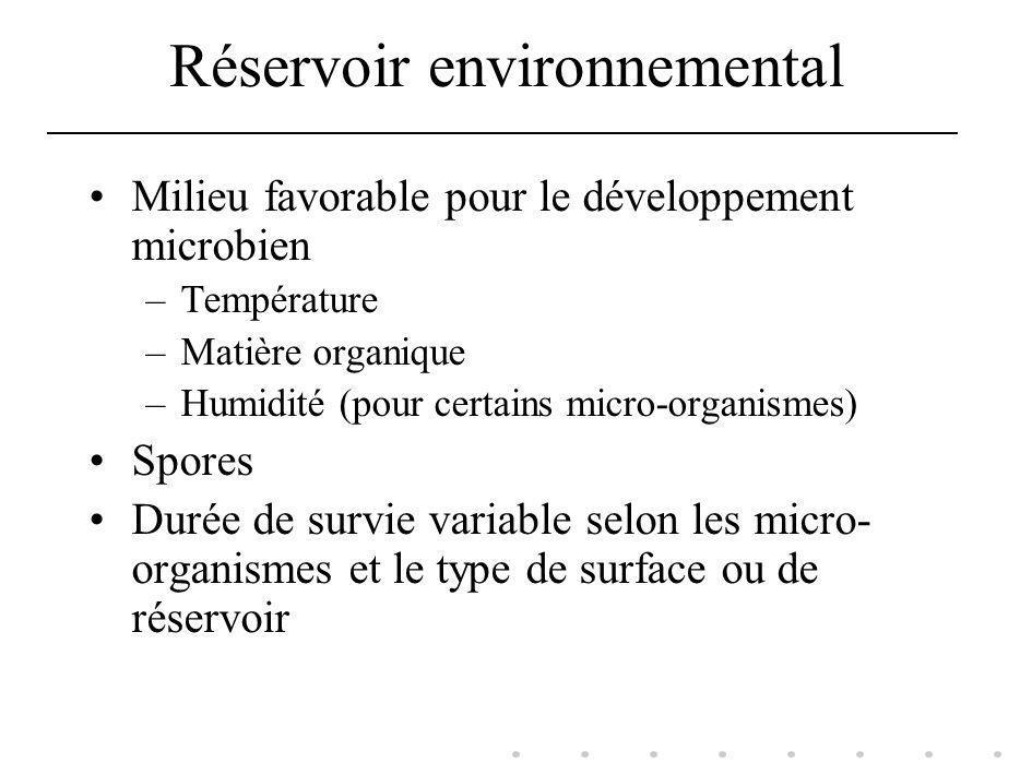 Réservoir environnemental Milieu favorable pour le développement microbien –Température –Matière organique –Humidité (pour certains micro-organismes)