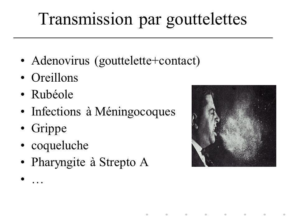 Transmission par gouttelettes Adenovirus (gouttelette+contact) Oreillons Rubéole Infections à Méningocoques Grippe coqueluche Pharyngite à Strepto A …