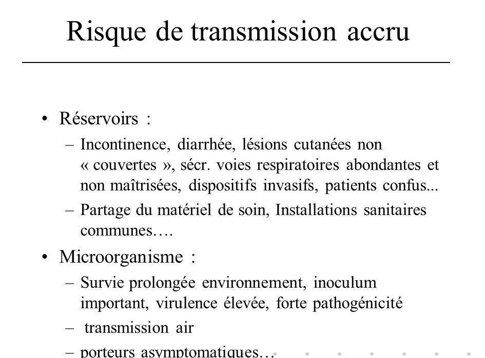 Risque de transmission accru Réservoirs : –Incontinence, diarrhée, lésions cutanées non « couvertes », sécr. voies respiratoires abondantes et non maî