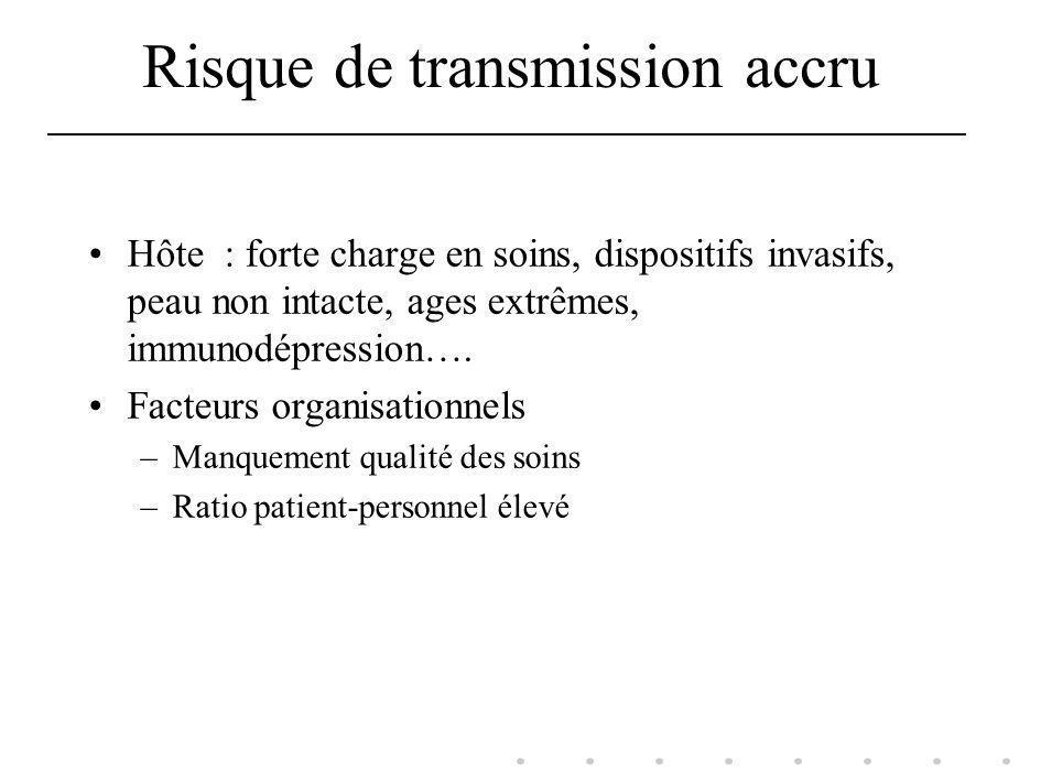Risque de transmission accru Hôte : forte charge en soins, dispositifs invasifs, peau non intacte, ages extrêmes, immunodépression…. Facteurs organisa