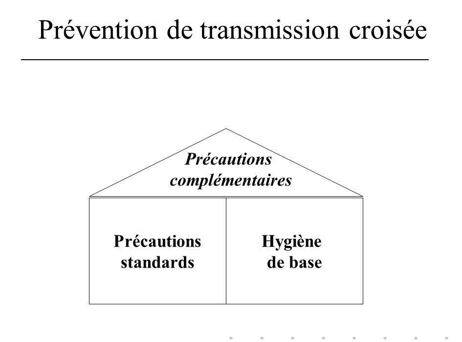 Prévention de transmission croisée Hygiène de base Précautions standards Précautions complémentaires
