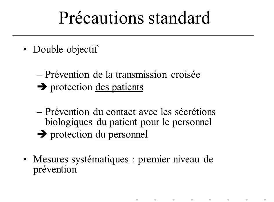 Précautions standard Double objectif –Prévention de la transmission croisée protection des patients –Prévention du contact avec les sécrétions biologi