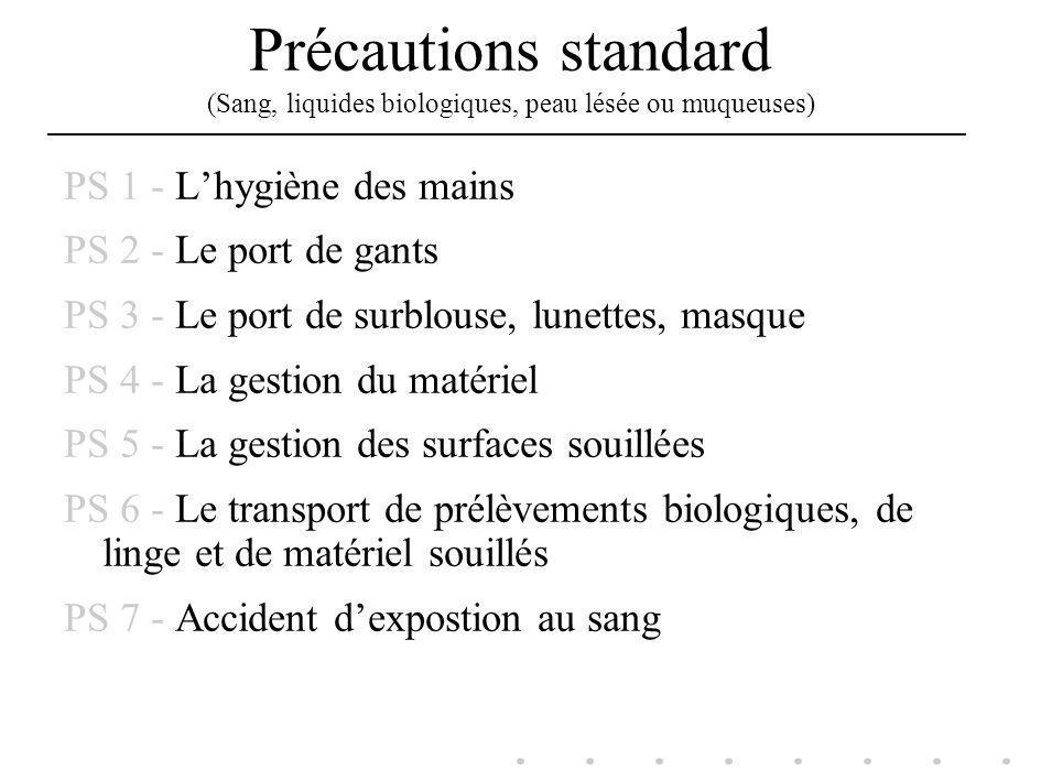 Précautions standard (Sang, liquides biologiques, peau lésée ou muqueuses) PS 1 - Lhygiène des mains PS 2 - Le port de gants PS 3 - Le port de surblou