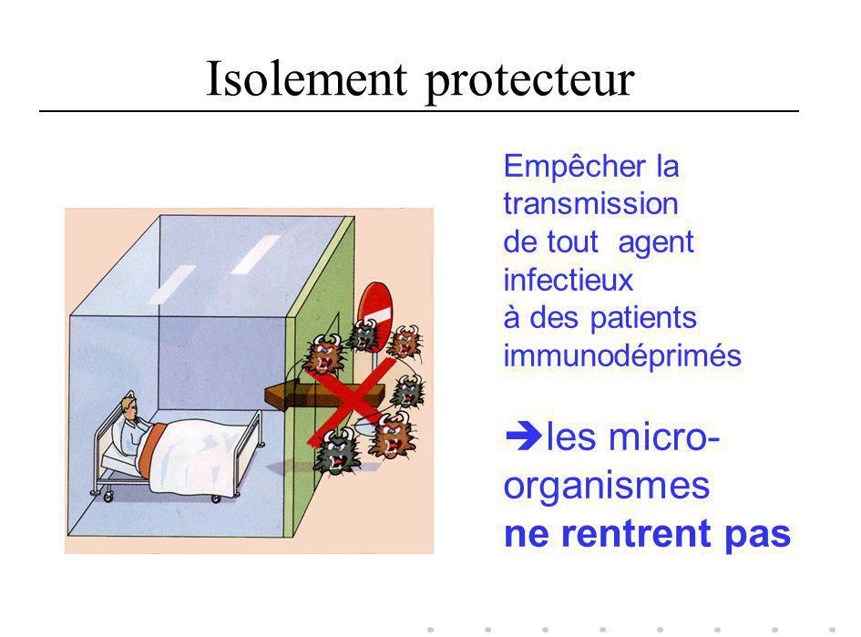 Isolement protecteur Empêcher la transmission de tout agent infectieux à des patients immunodéprimés les micro- organismes ne rentrent pas