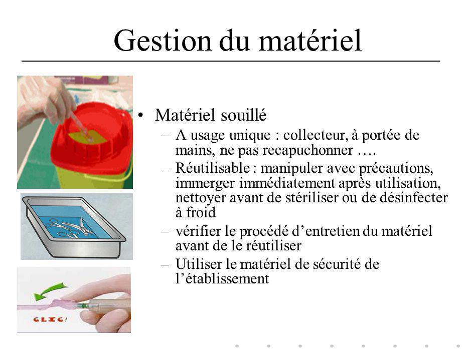 Gestion du matériel Matériel souillé –A usage unique : collecteur, à portée de mains, ne pas recapuchonner …. –Réutilisable : manipuler avec précautio