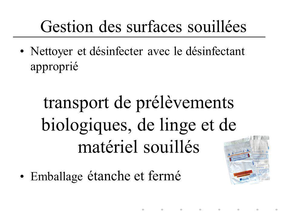 Gestion des surfaces souillées Nettoyer et désinfecter avec le désinfectant approprié Emballage étanche et fermé transport de prélèvements biologiques