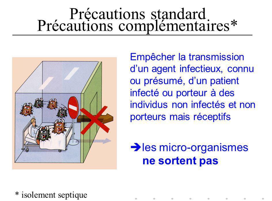 Précautions standard Précautions complémentaires* Empêcher la transmission dun agent infectieux, connu ou présumé, dun patient infecté ou porteur à de