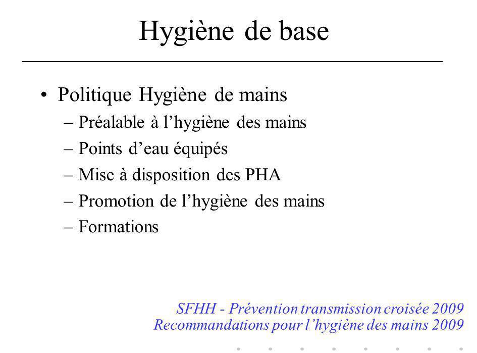 Hygiène de base Politique Hygiène de mains –Préalable à lhygiène des mains –Points deau équipés –Mise à disposition des PHA –Promotion de lhygiène des