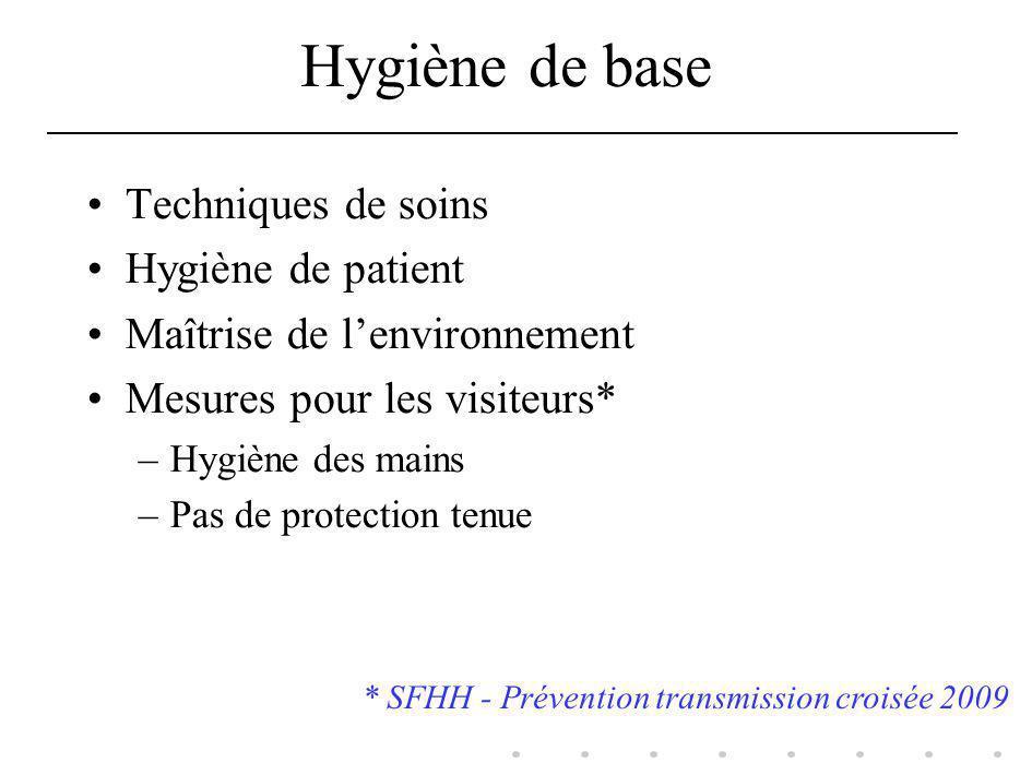 Hygiène de base Techniques de soins Hygiène de patient Maîtrise de lenvironnement Mesures pour les visiteurs* –Hygiène des mains –Pas de protection te