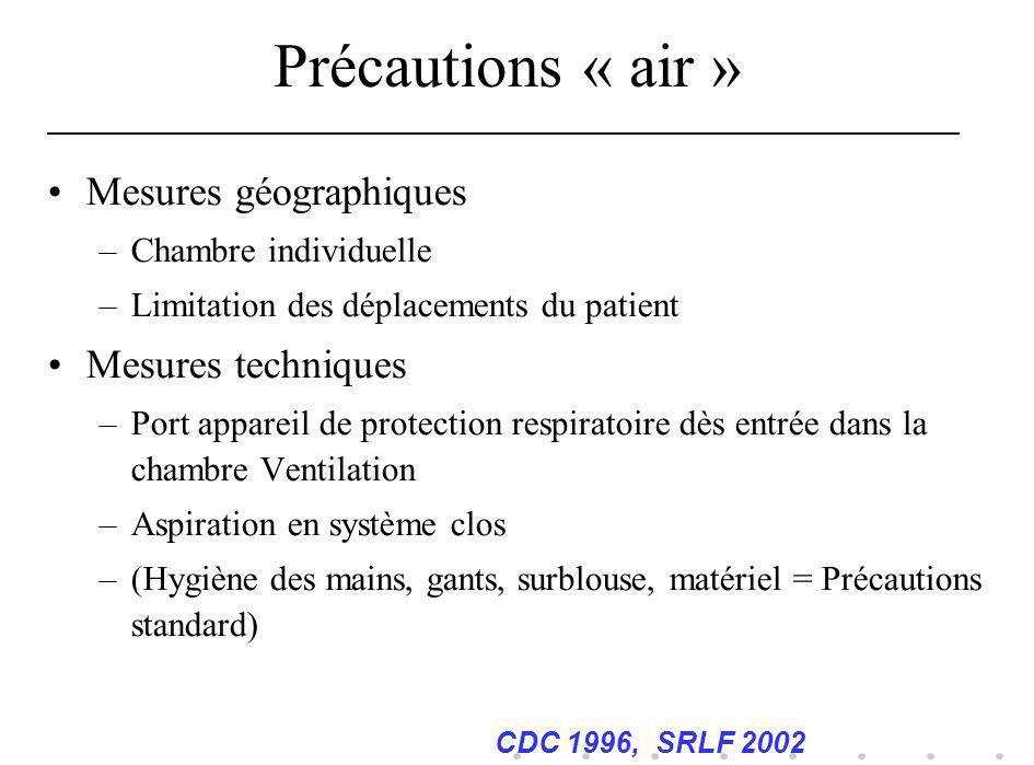 Précautions « air » Mesures géographiques –Chambre individuelle –Limitation des déplacements du patient Mesures techniques –Port appareil de protectio