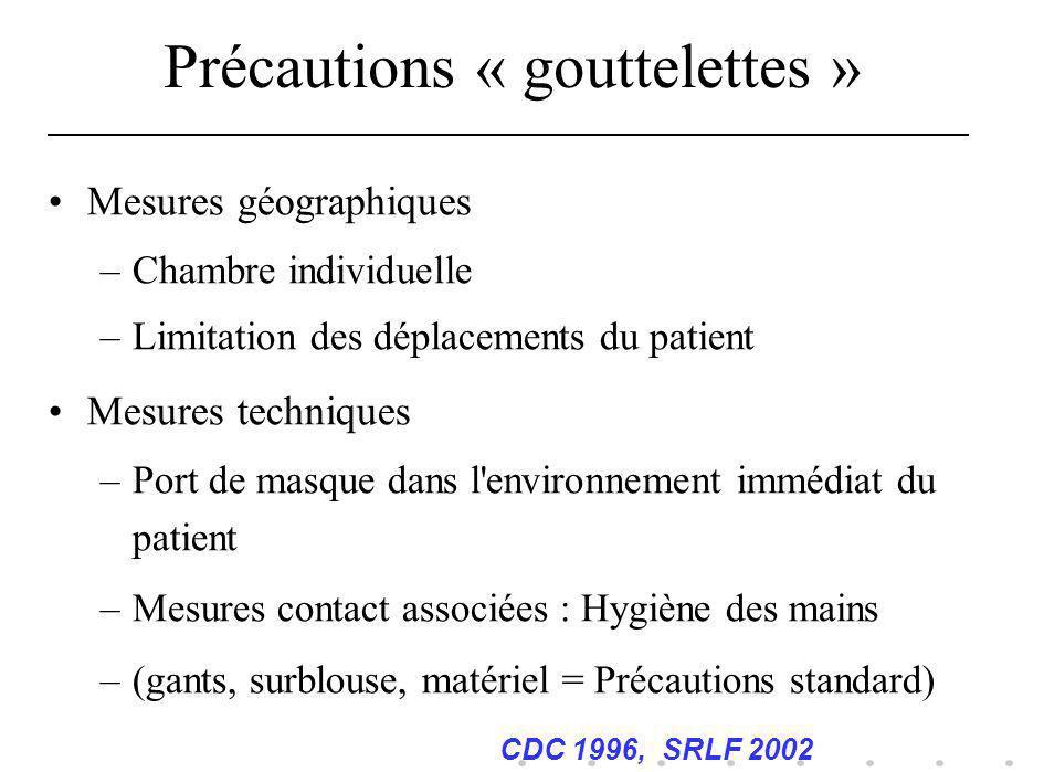 Précautions « gouttelettes » Mesures géographiques –Chambre individuelle –Limitation des déplacements du patient Mesures techniques –Port de masque da