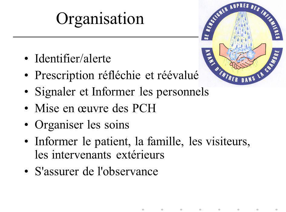 Organisation Identifier/alerte Prescription réfléchie et réévaluée Signaler et Informer les personnels Mise en œuvre des PCH Organiser les soins Infor