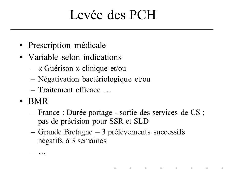 Levée des PCH Prescription médicale Variable selon indications –« Guérison » clinique et/ou –Négativation bactériologique et/ou –Traitement efficace …