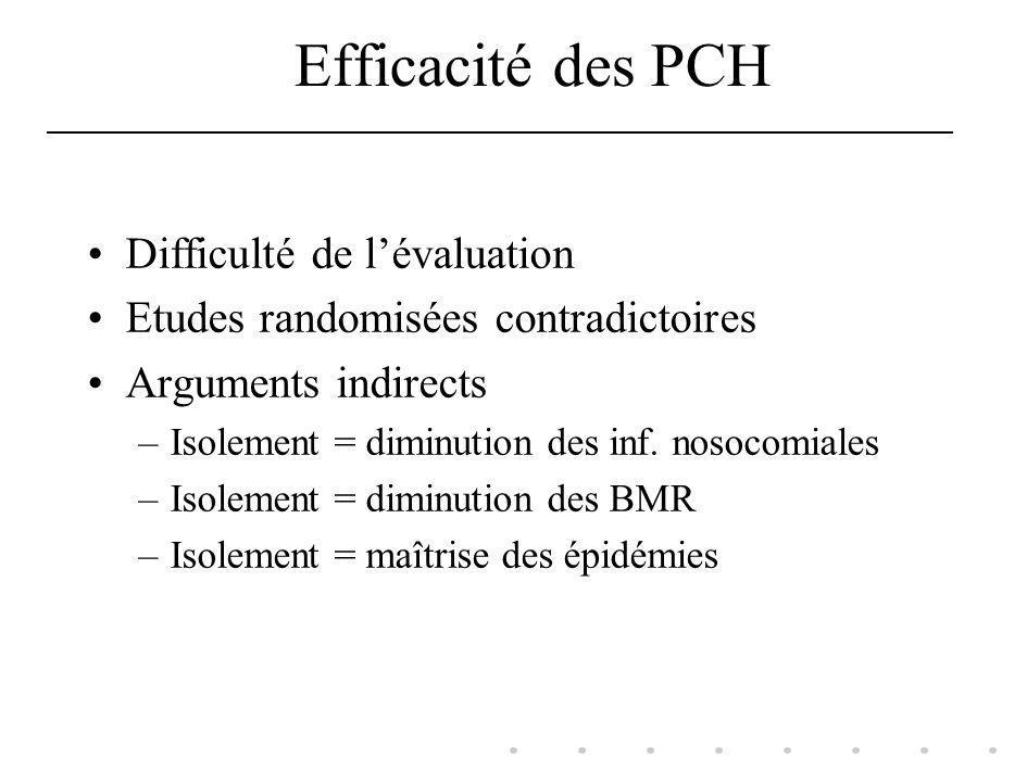 Efficacité des PCH Difficulté de lévaluation Etudes randomisées contradictoires Arguments indirects –Isolement = diminution des inf. nosocomiales –Iso