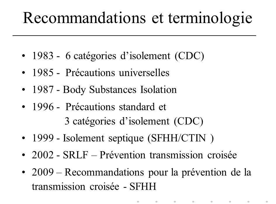 Recommandations et terminologie 1983 - 6 catégories disolement (CDC) 1985 - Précautions universelles 1987 - Body Substances Isolation 1996 - Précautio