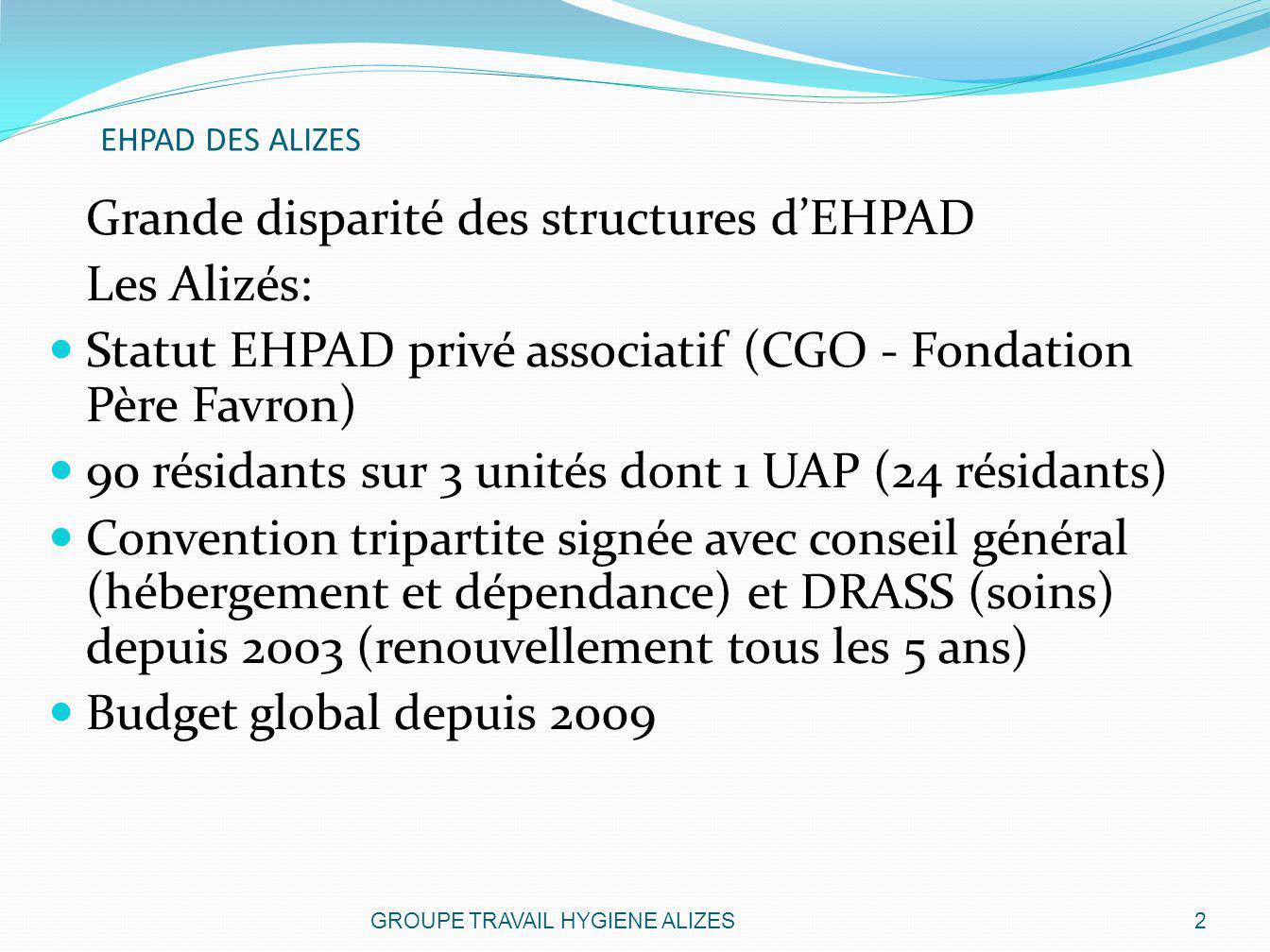 EHPAD DES ALIZES 1 Médecin coordonnateur Intervenants libéraux (médecins généralistes ou spécialistes, orthophoniste..) ou vacataires (psychiatre) 1 PUI depuis 2004 avec 1 pharmacien gérant pour les 2 EHPAD Environ 60 ETP (80 personnes) dont kiné, ergo, psychomotricienne Quelques conventions avec des équipes opérationnelles (HAD - UMSP) mais pas pour hygiène GROUPE TRAVAIL HYGIENE ALIZES3