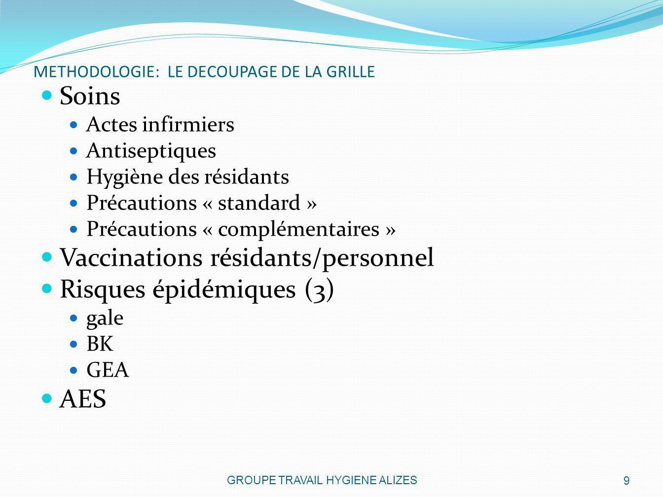 GRILLE CHAPITRE IV GROUPE TRAVAIL HYGIENE ALIZES10 Scan tableau resultats chapitre 5