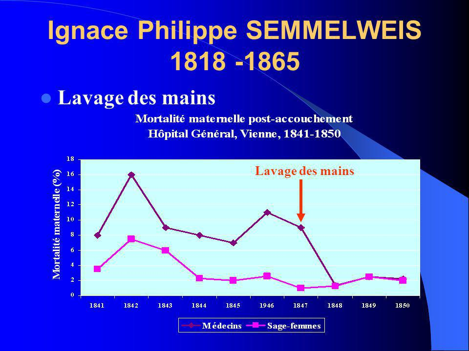 Ignace Philippe SEMMELWEIS 1818 -1865 Lavage des mains