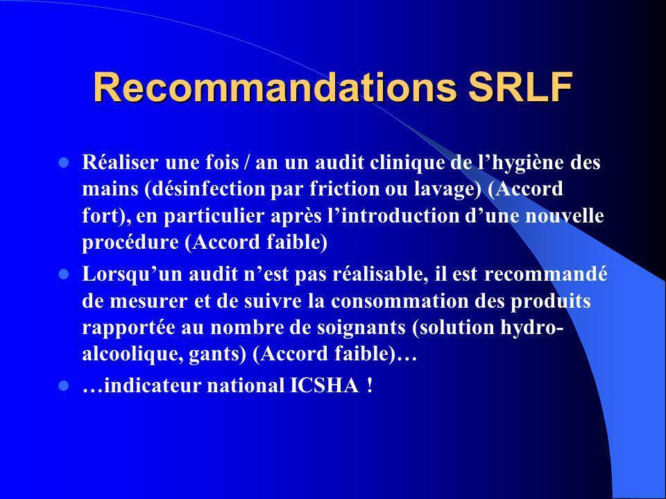 Recommandations SRLF Réaliser une fois / an un audit clinique de lhygiène des mains (désinfection par friction ou lavage) (Accord fort), en particulie