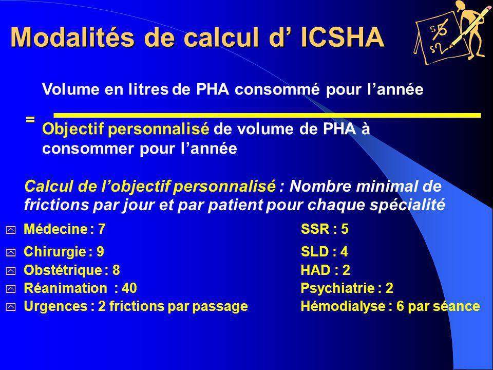 Modalités de calcul d ICSHA Calcul de lobjectif personnalisé : Nombre minimal de frictions par jour et par patient pour chaque spécialité y Médecine :