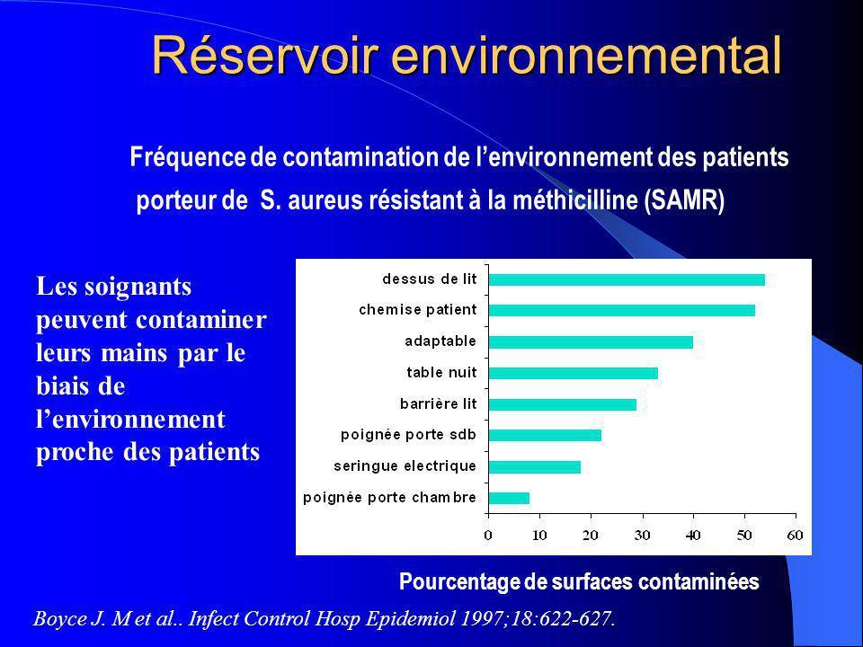Efficacité des SHA : illustration (3) Friction hydro-alcoolique Photo : Laetitia May, CH Argenteuil