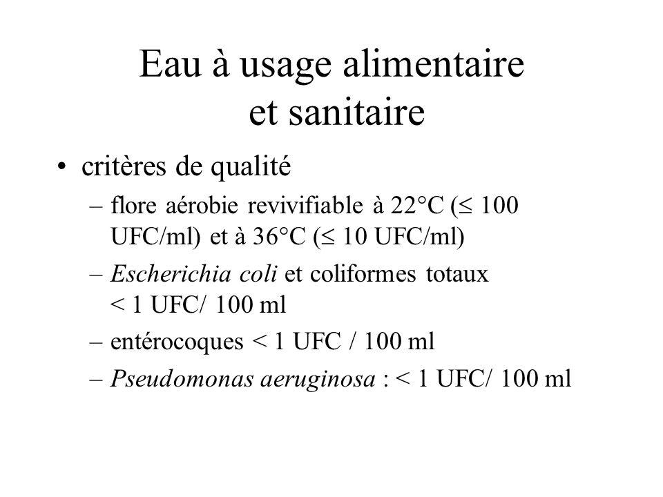 Eau à usage alimentaire et sanitaire critères de qualité –flore aérobie revivifiable à 22°C ( 100 UFC/ml) et à 36°C ( 10 UFC/ml) –Escherichia coli et coliformes totaux < 1 UFC/ 100 ml –entérocoques < 1 UFC / 100 ml –Pseudomonas aeruginosa : < 1 UFC/ 100 ml