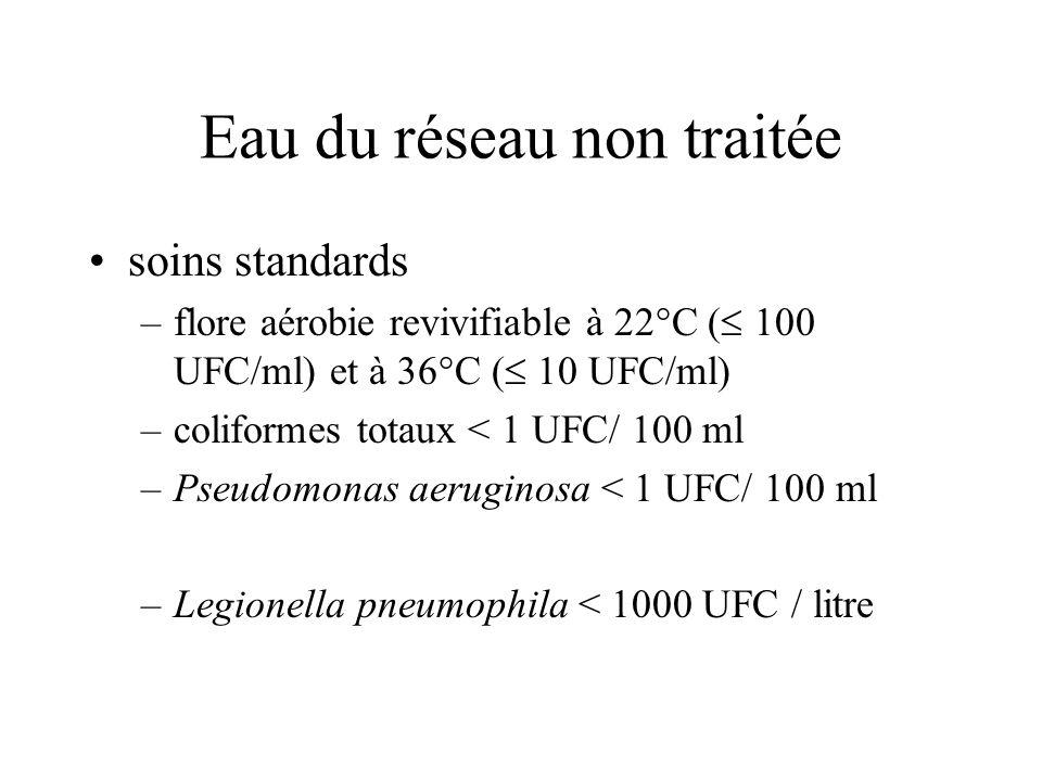 Eau du réseau non traitée soins standards –flore aérobie revivifiable à 22°C ( 100 UFC/ml) et à 36°C ( 10 UFC/ml) –coliformes totaux < 1 UFC/ 100 ml –Pseudomonas aeruginosa < 1 UFC/ 100 ml –Legionella pneumophila < 1000 UFC / litre