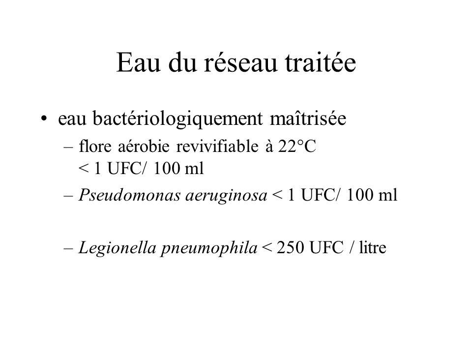 Eau du réseau traitée eau bactériologiquement maîtrisée –flore aérobie revivifiable à 22°C < 1 UFC/ 100 ml –Pseudomonas aeruginosa < 1 UFC/ 100 ml –Legionella pneumophila < 250 UFC / litre