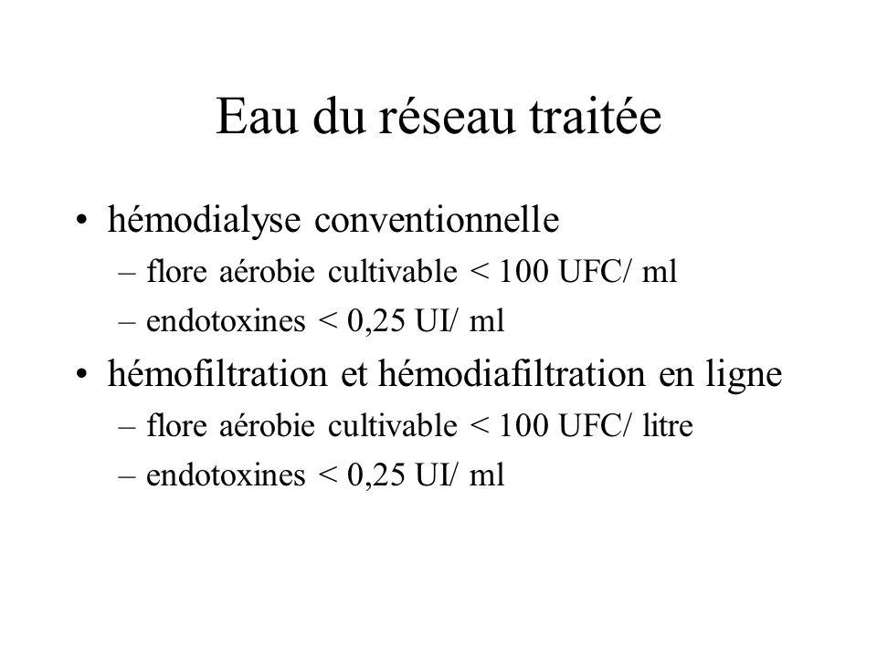 Eau du réseau traitée hémodialyse conventionnelle –flore aérobie cultivable < 100 UFC/ ml –endotoxines < 0,25 UI/ ml hémofiltration et hémodiafiltration en ligne –flore aérobie cultivable < 100 UFC/ litre –endotoxines < 0,25 UI/ ml