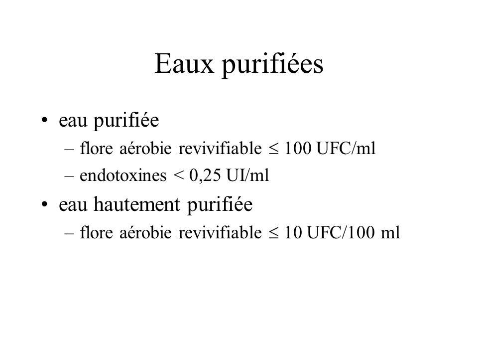 Eaux purifiées eau purifiée –flore aérobie revivifiable 100 UFC/ml –endotoxines < 0,25 UI/ml eau hautement purifiée –flore aérobie revivifiable 10 UFC/100 ml