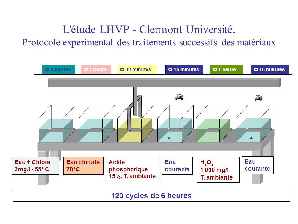L'étude LHVP - Clermont Université. Protocole expérimental des traitements successifs des matériaux Eau + Chlore 3mg/l - 55° C 3 heures Eau chaude 70°