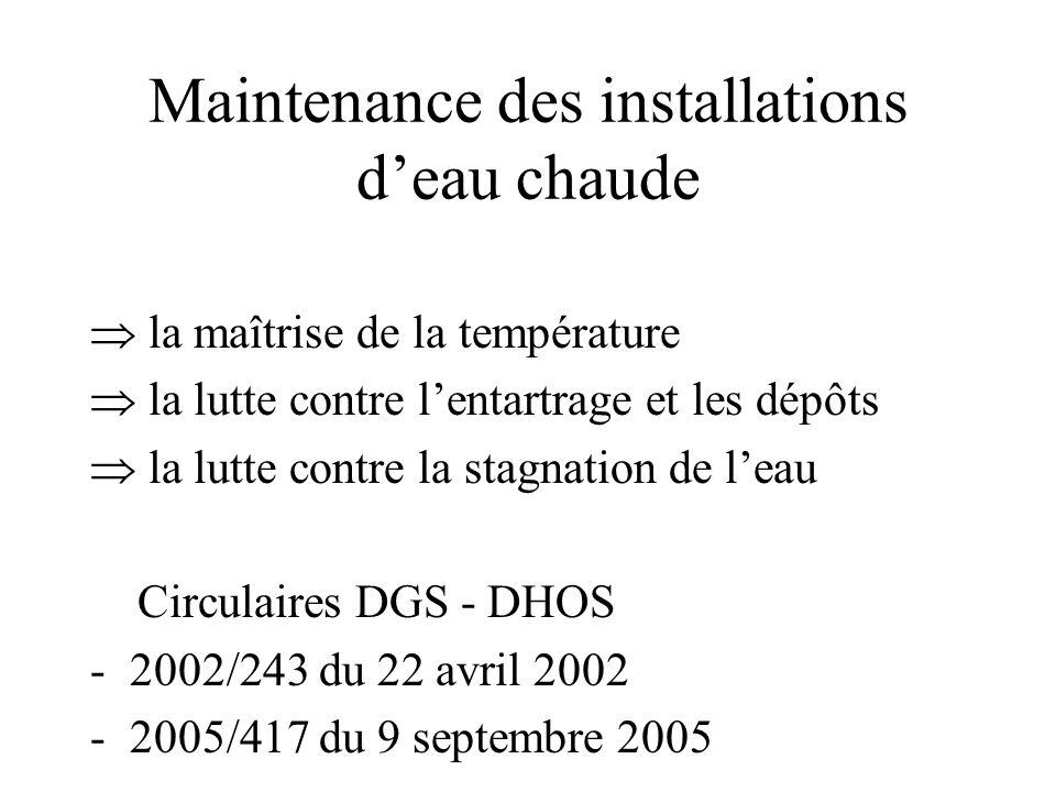 Maintenance des installations deau chaude la maîtrise de la température la lutte contre lentartrage et les dépôts la lutte contre la stagnation de leau Circulaires DGS - DHOS -2002/243 du 22 avril 2002 -2005/417 du 9 septembre 2005
