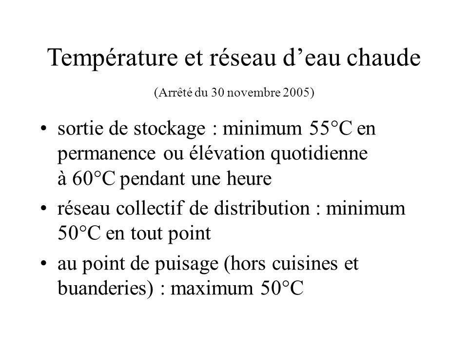 Température et réseau deau chaude (Arrêté du 30 novembre 2005) sortie de stockage : minimum 55°C en permanence ou élévation quotidienne à 60°C pendant