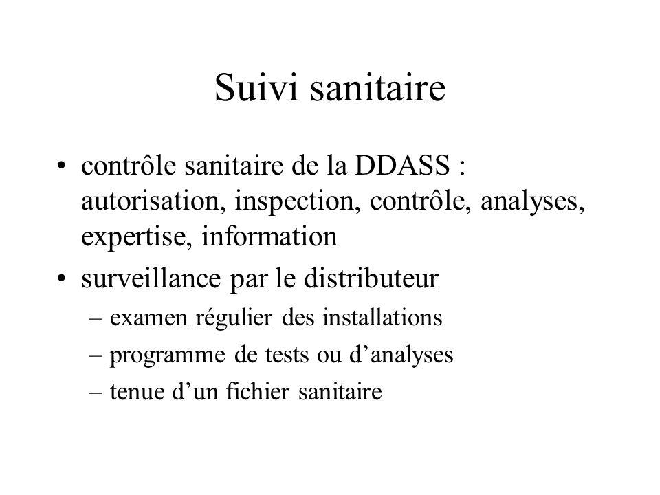 Suivi sanitaire contrôle sanitaire de la DDASS : autorisation, inspection, contrôle, analyses, expertise, information surveillance par le distributeur