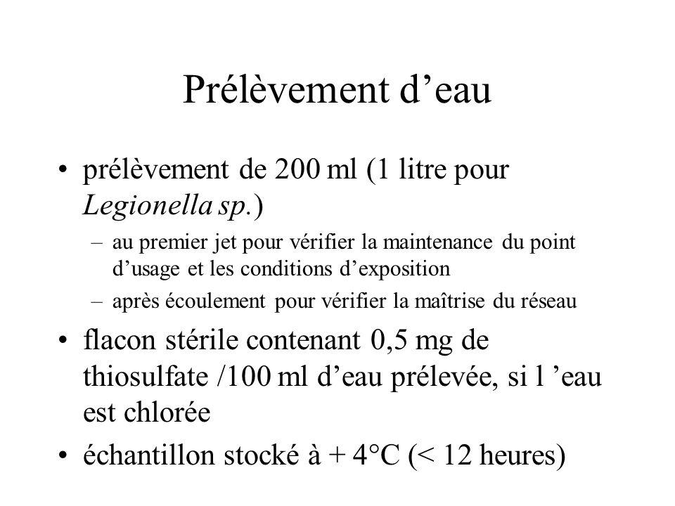 Prélèvement deau prélèvement de 200 ml (1 litre pour Legionella sp.) –au premier jet pour vérifier la maintenance du point dusage et les conditions dexposition –après écoulement pour vérifier la maîtrise du réseau flacon stérile contenant 0,5 mg de thiosulfate /100 ml deau prélevée, si l eau est chlorée échantillon stocké à + 4°C (< 12 heures)