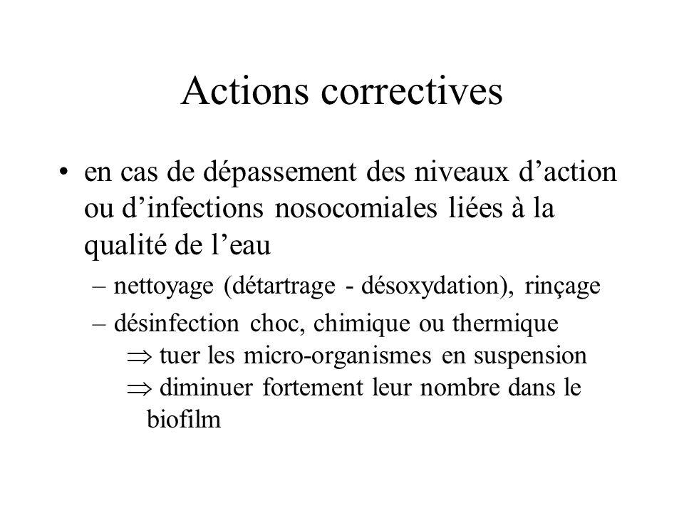 Actions correctives en cas de dépassement des niveaux daction ou dinfections nosocomiales liées à la qualité de leau –nettoyage (détartrage - désoxyda